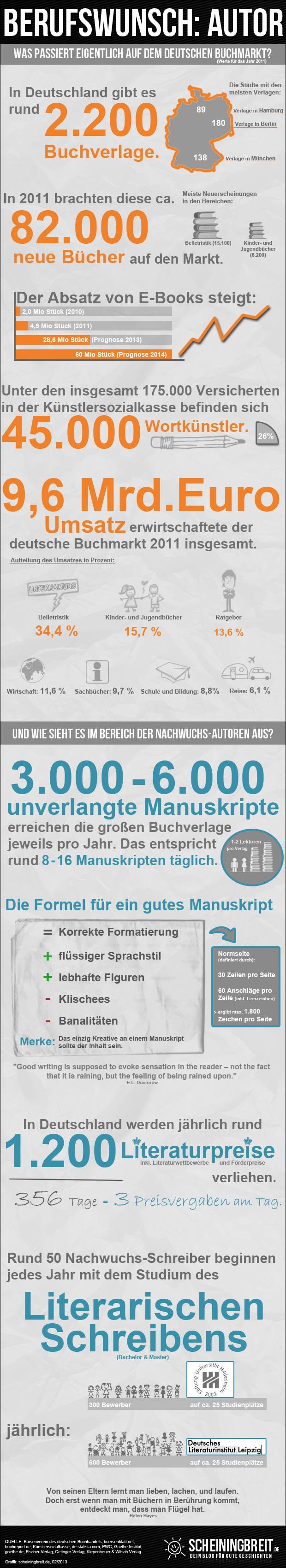 Leselupe.de - Ein Buch veröffentlichen und drucken lassen